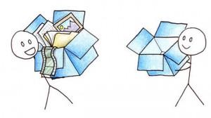 Sådan deler du en mappe i Dropbox